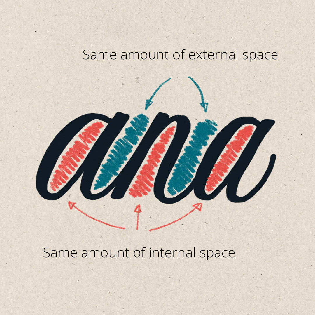 Internal and external spacing