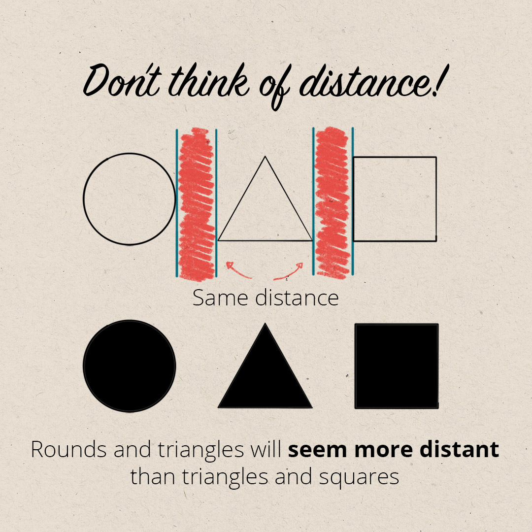 Drawing tip on spacing an distance