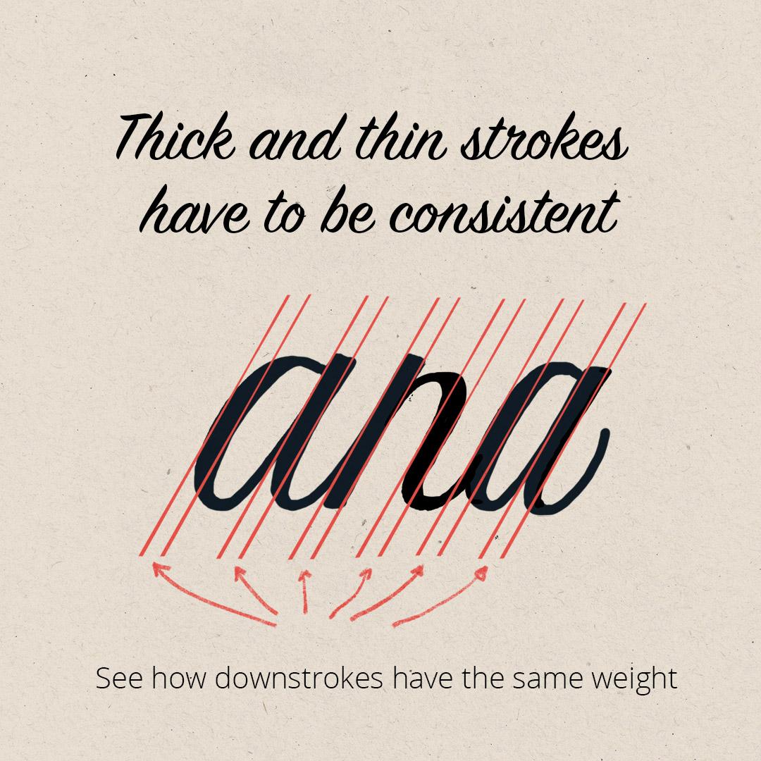 Make consistent strokes