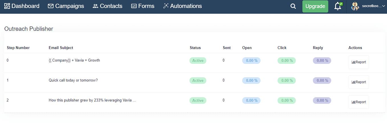 Newsletter Software_SendX Reporting
