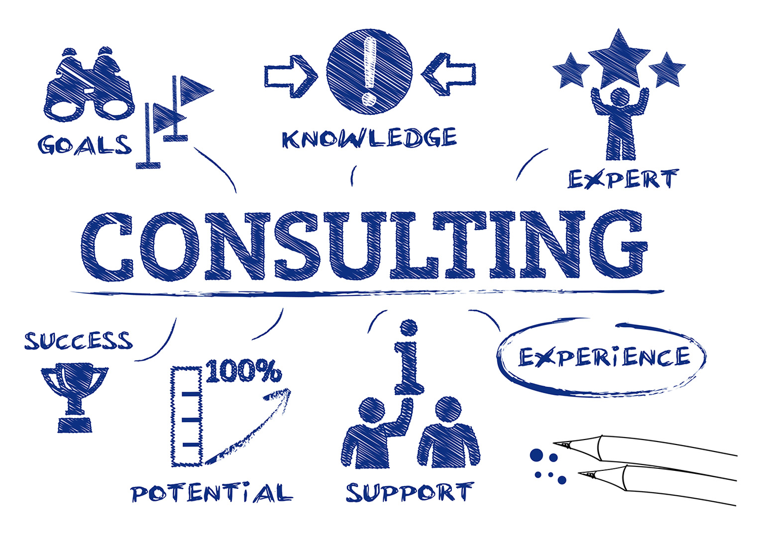 sketch of consulting outline