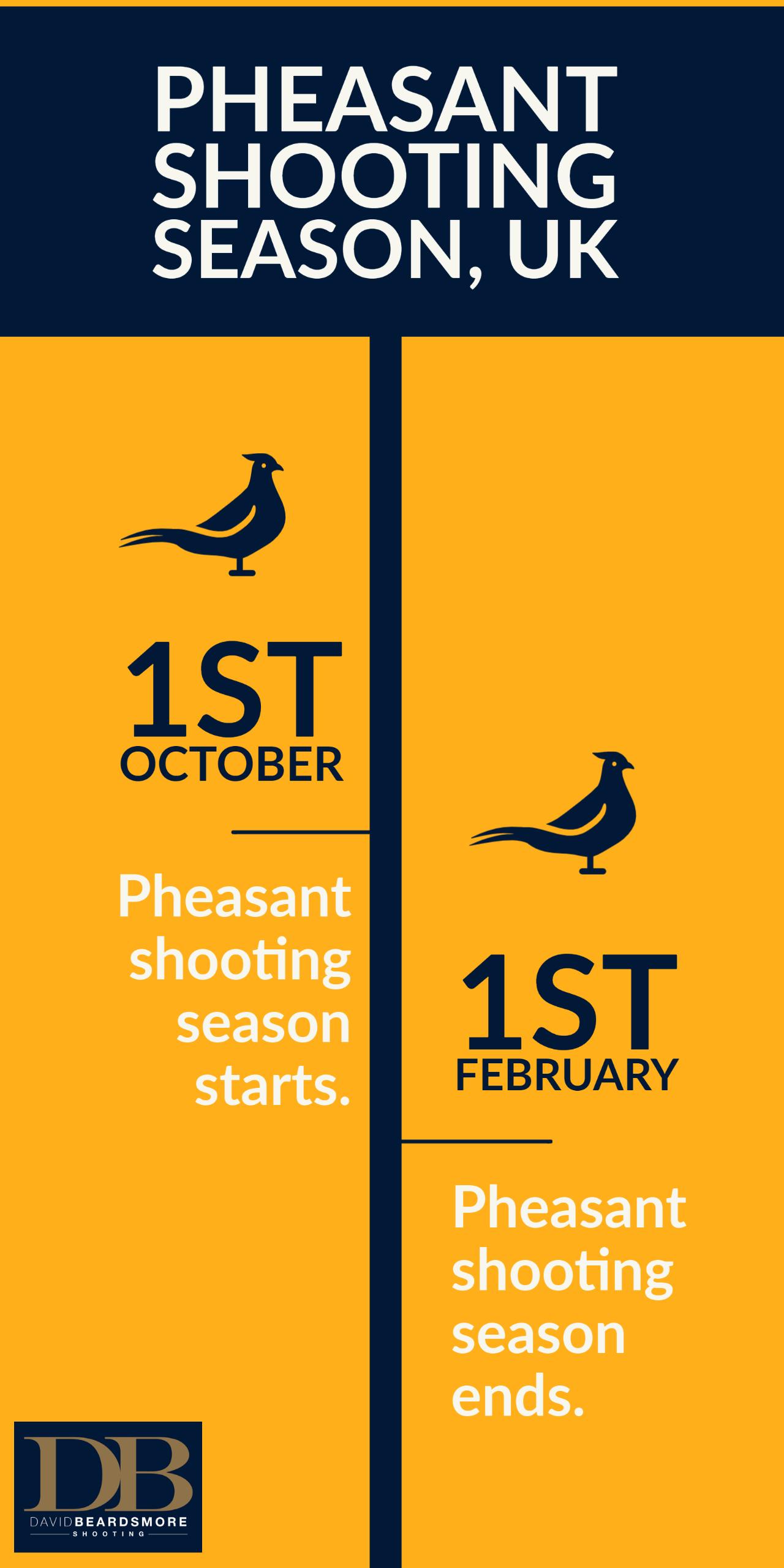 pheasant shooting season starts and ends