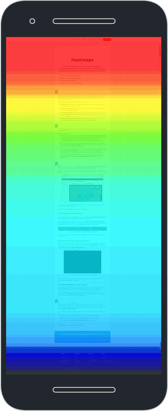Landing Page Heat Mapping Mobile