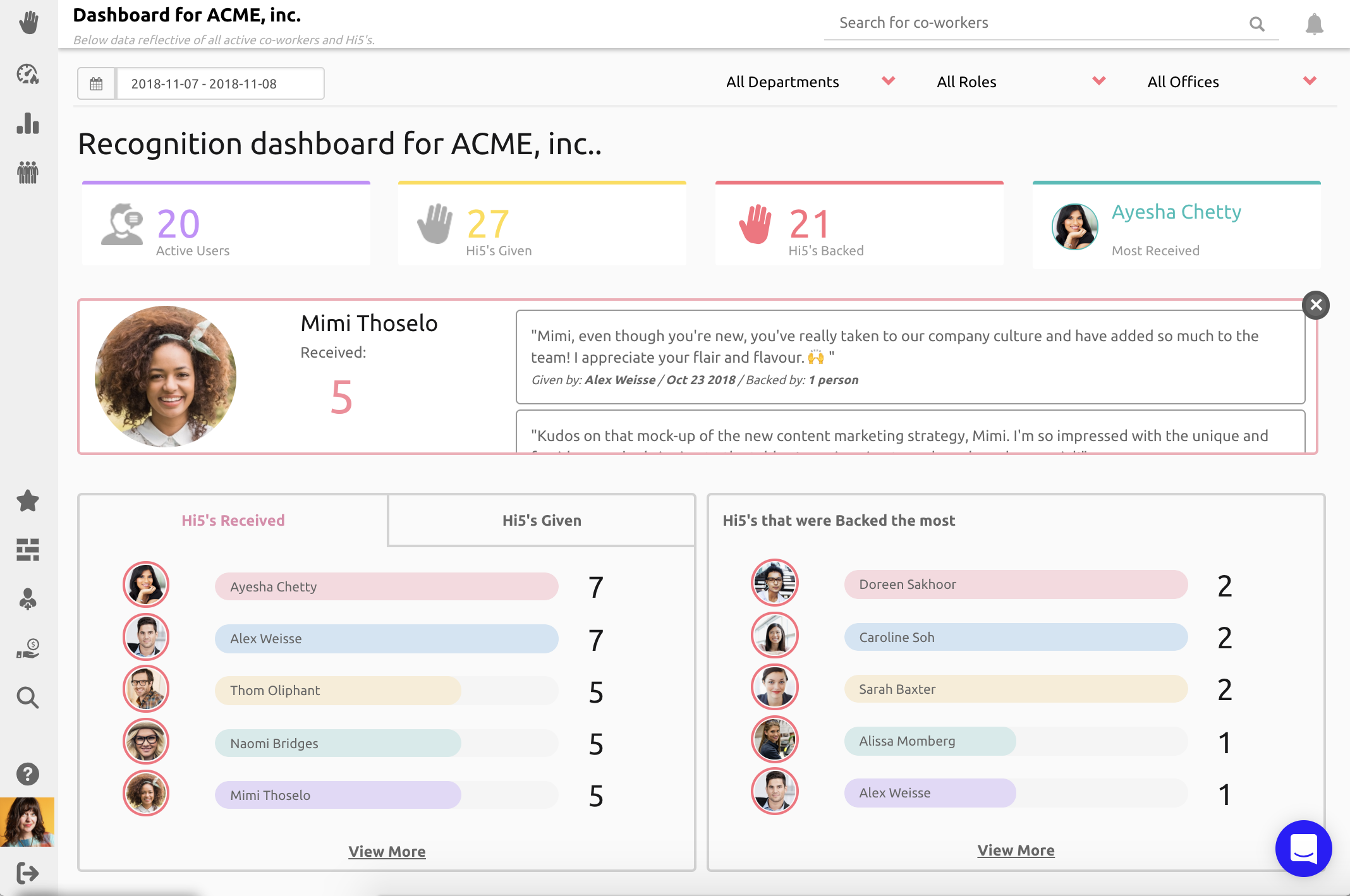 You can easily measure employee engagement & recognition in your company using Hi5's Recognition Dashboard.