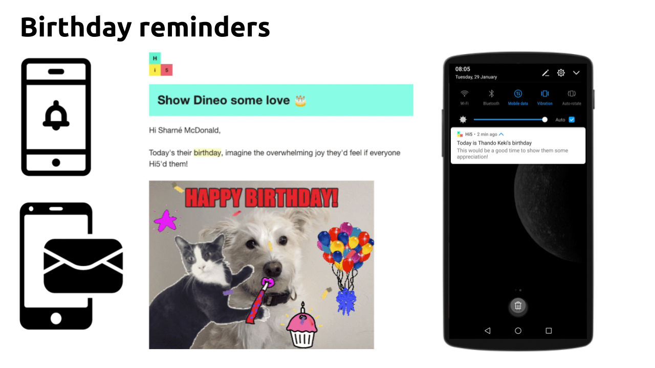 Make birthdays at work special again with birthday Hi5's and Slack & mobile birthday notifications!