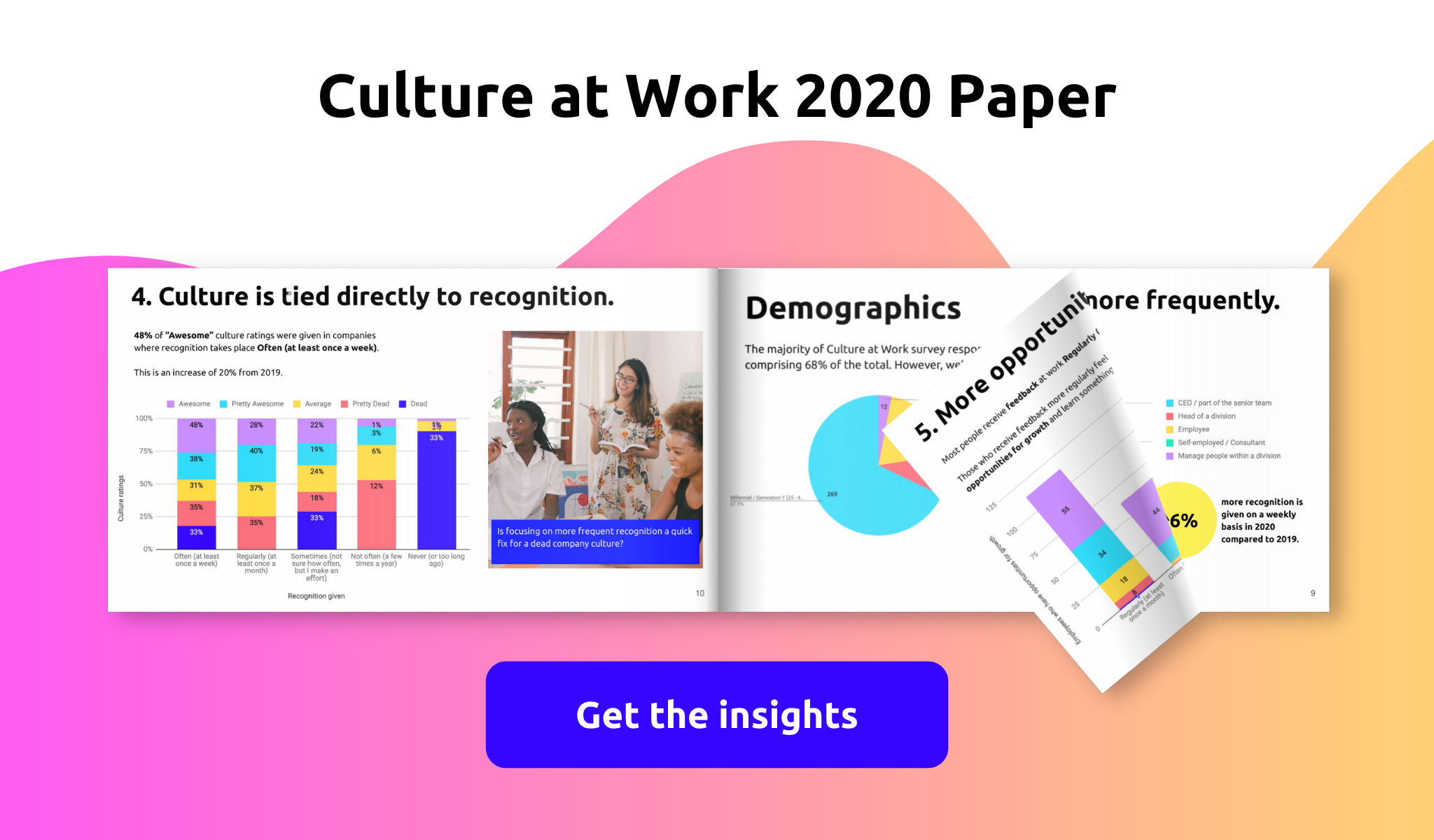 Culture at Work 2020