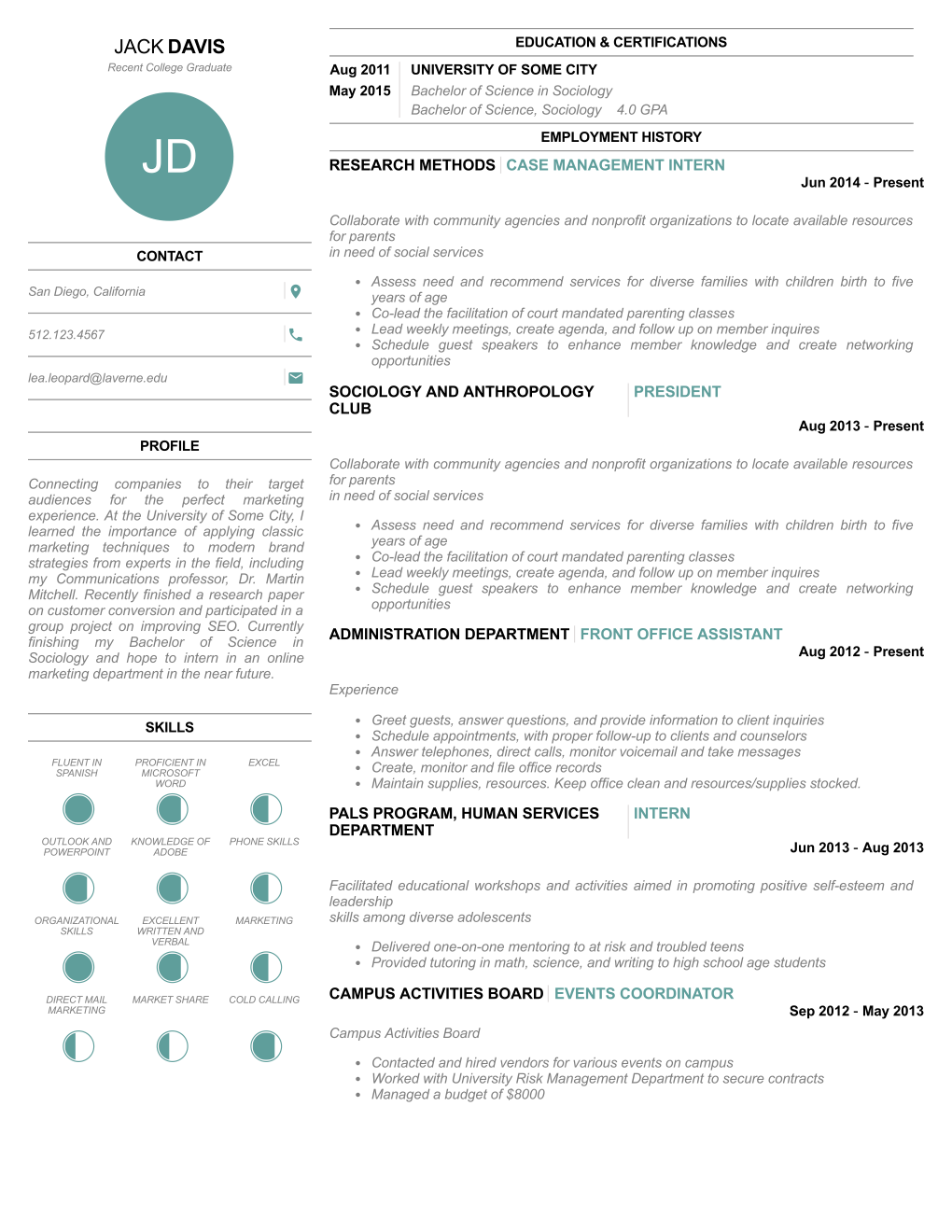 Top Resumes Samples