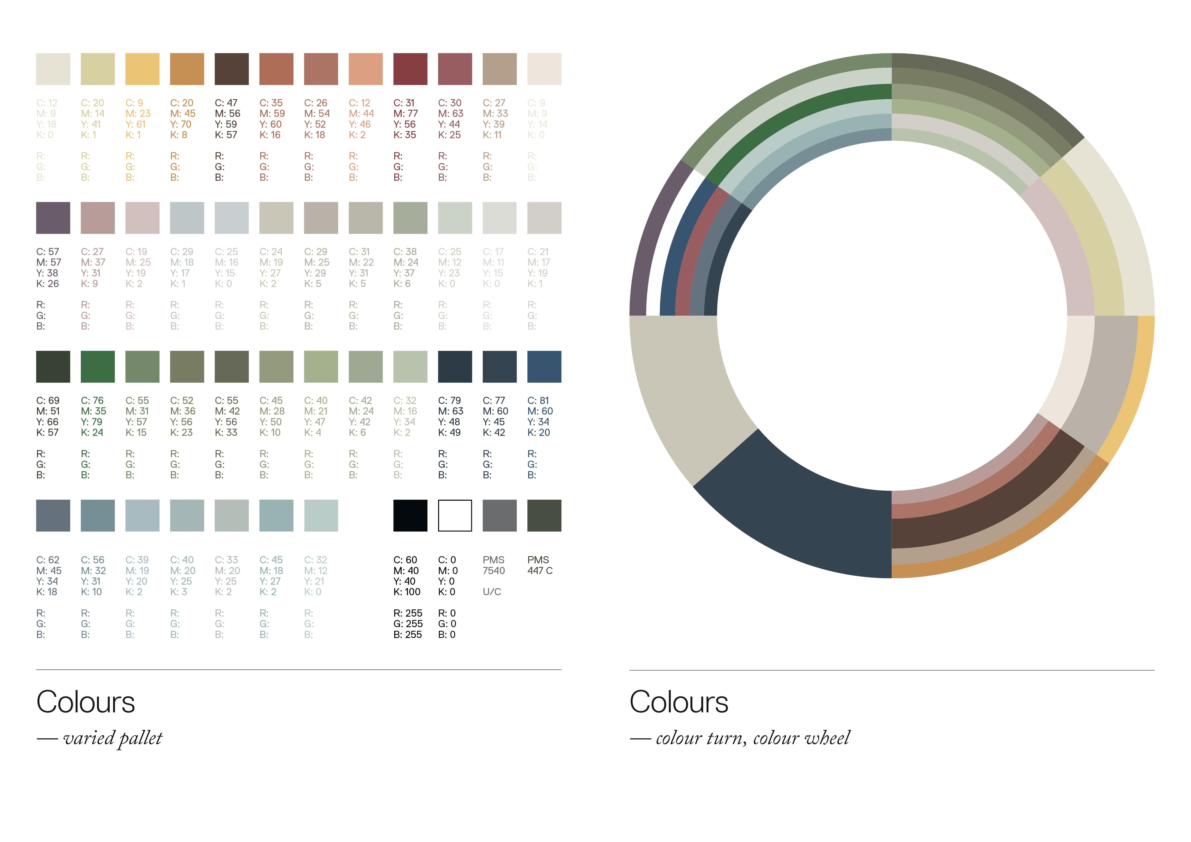 Colour scheme.