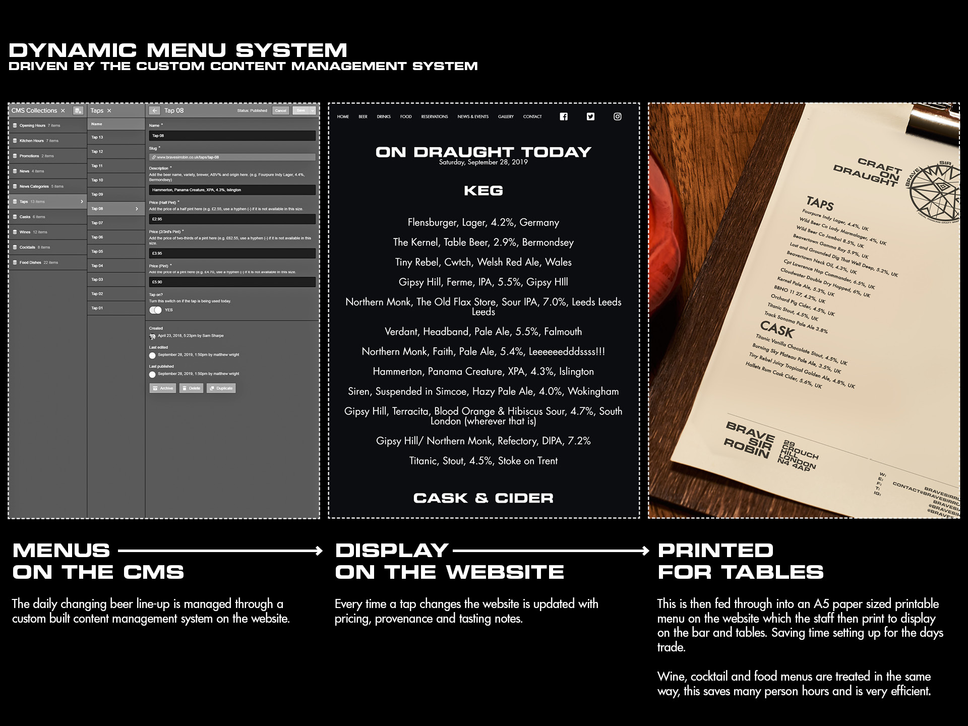 Dynamic CMS driven drinks and food menus for website and print display