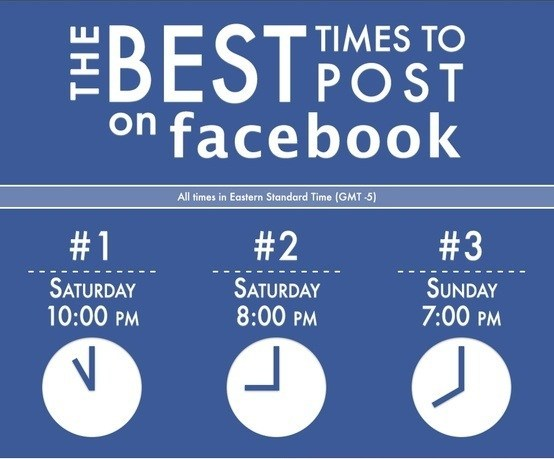 Facebook best times to post for the most engagement