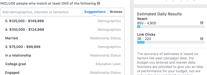 Targeting options of Facebook for different income brackets and relationship status