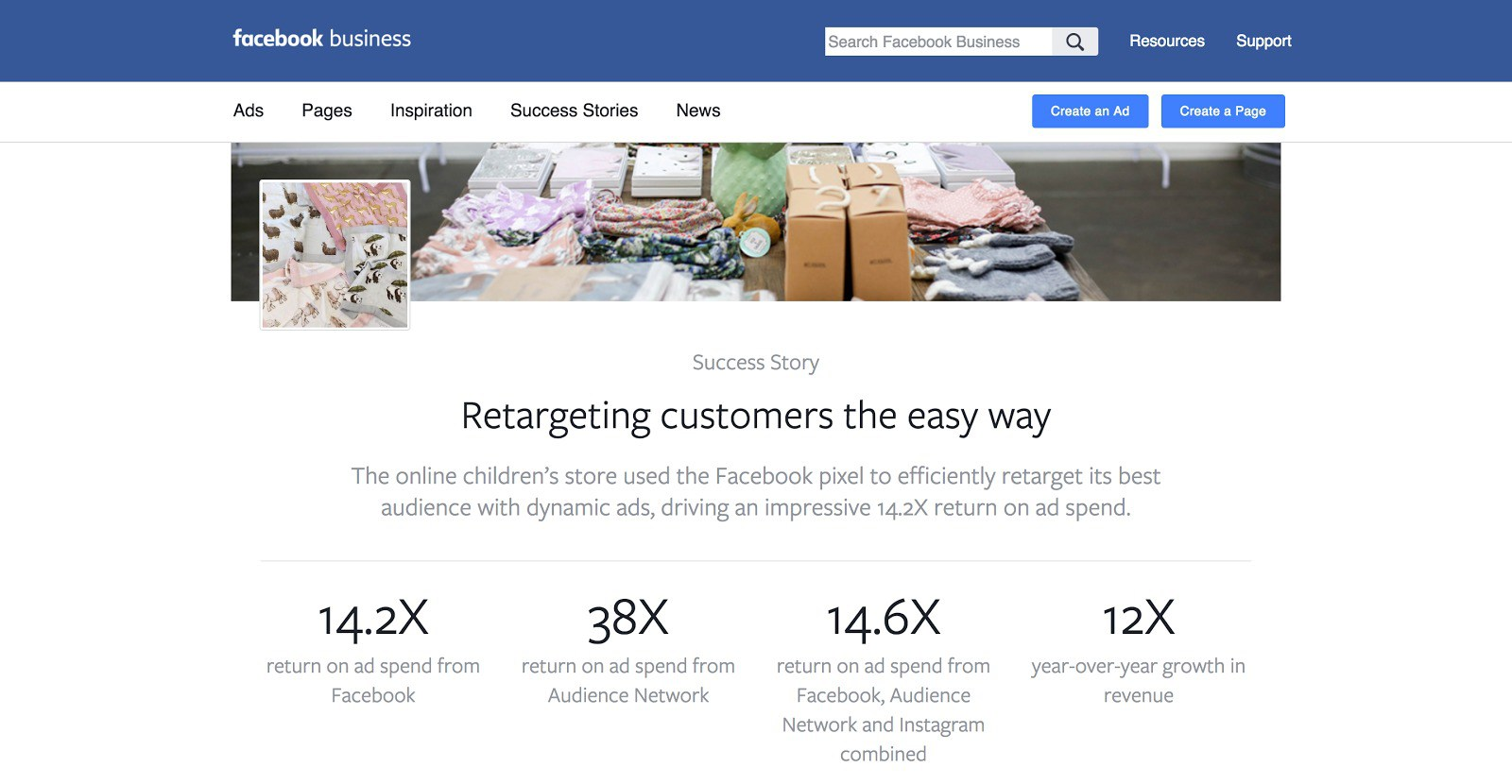 Social Media marketing case study for retargeting