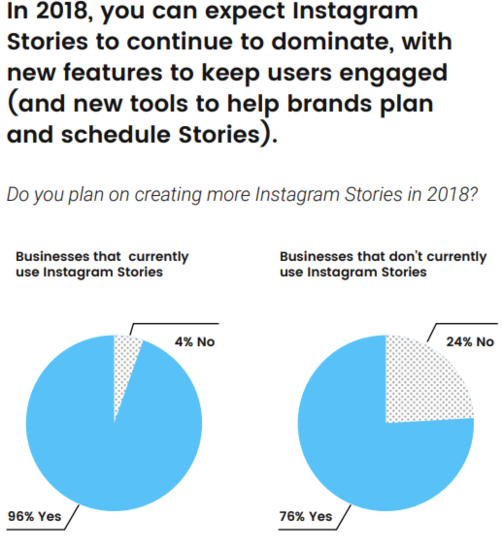 How effective are Instagram stories?