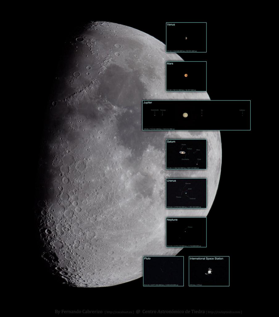 Une nuit, Un télescope, Un appareil photo