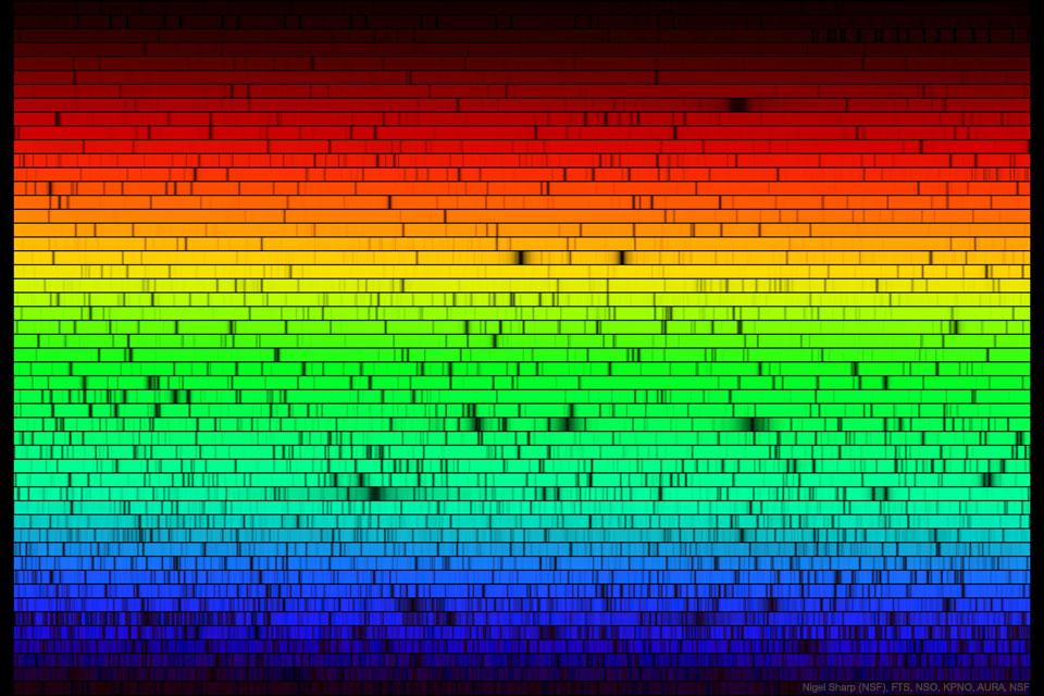 Le spectre du Soleil avec ses couleurs manquantes