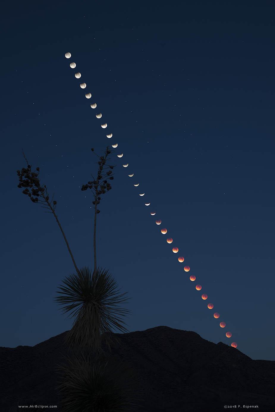 Éclipse lunaire totale au coucher de la Lune