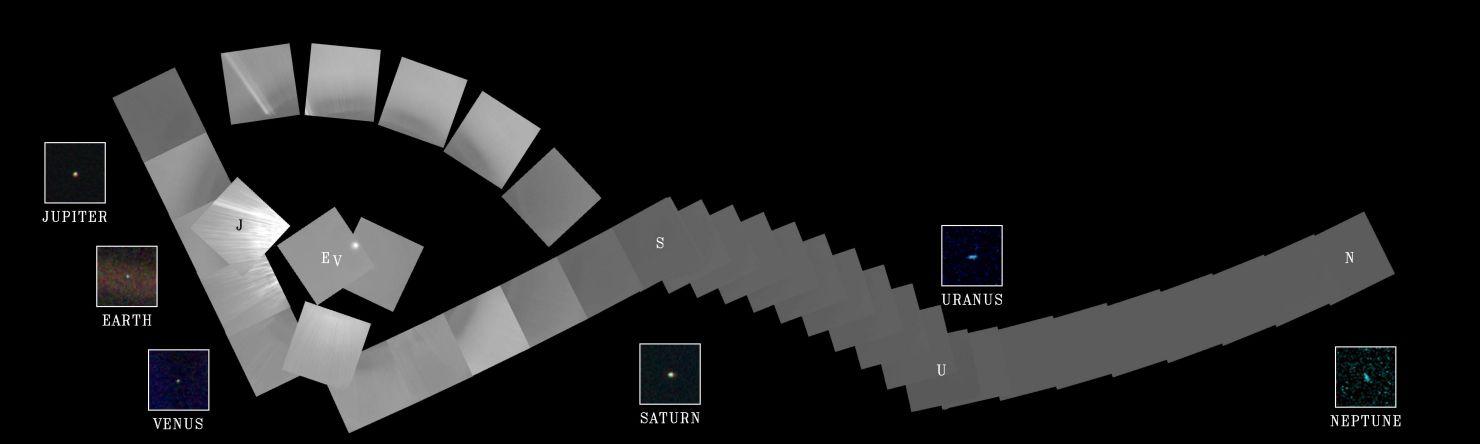Photo de famille du Système solaire