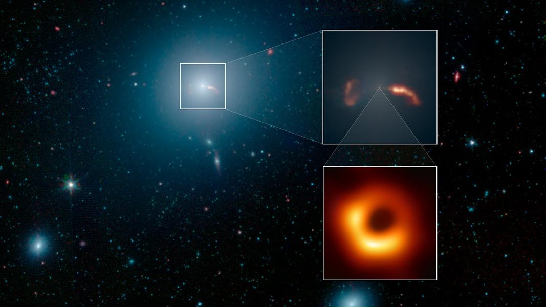 La galaxie, le jet et le trou noir
