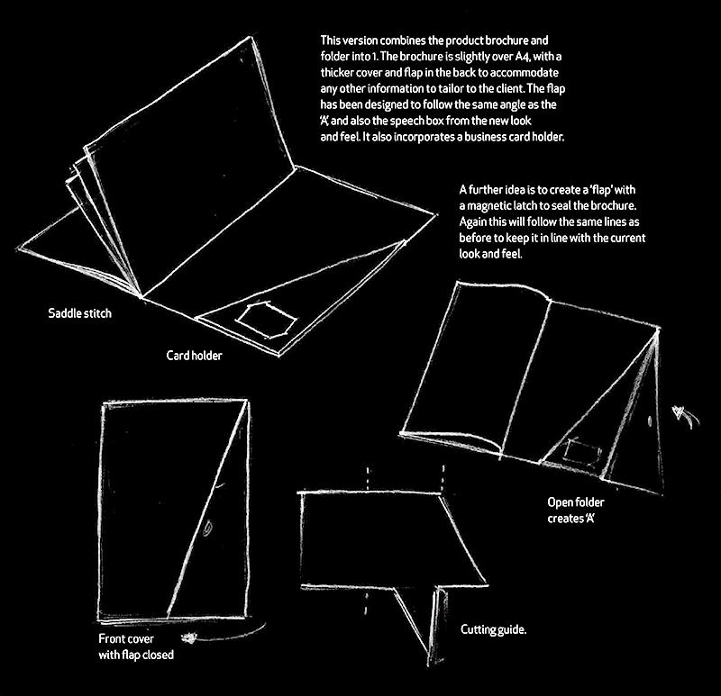 a4 folder sketches