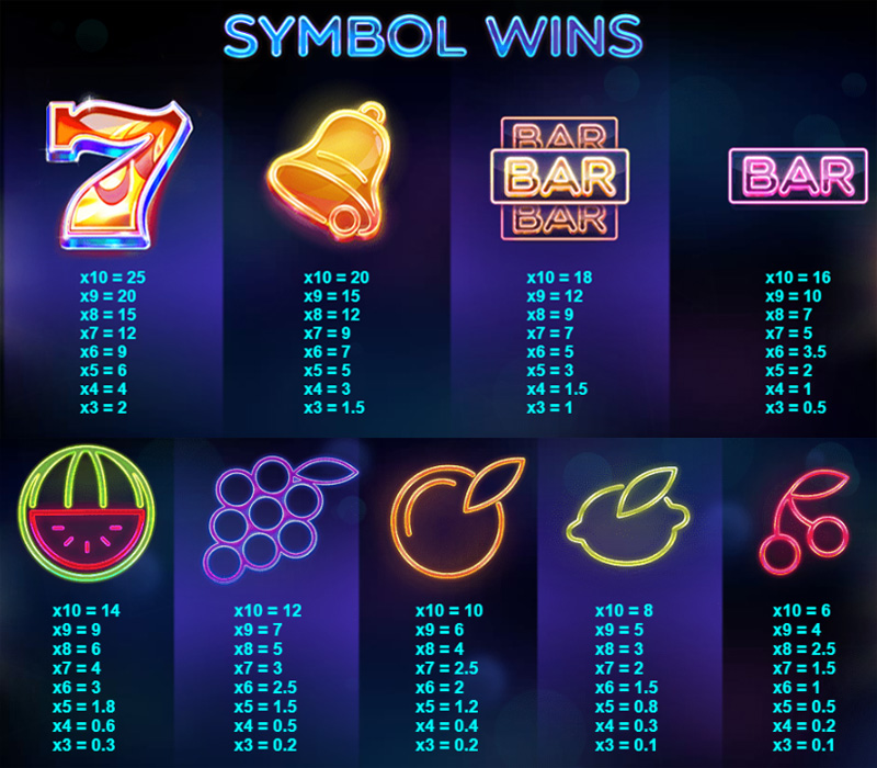 Laser Fruit slot review