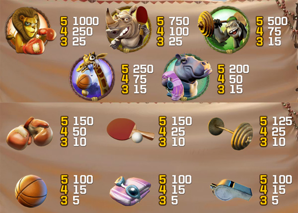 Jungle Games slot review