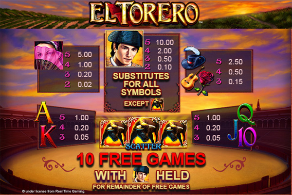 El Torero slot paytable