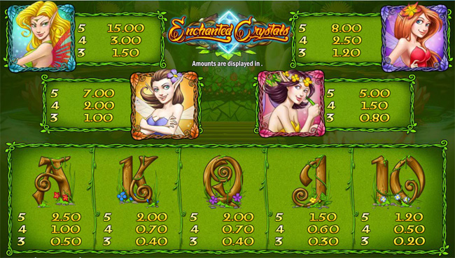 Enchanted Crystals slot paytable