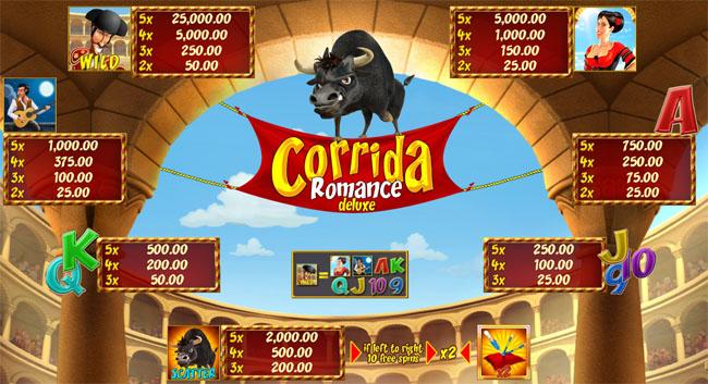 Corrida Romance Deluxe slot paytable
