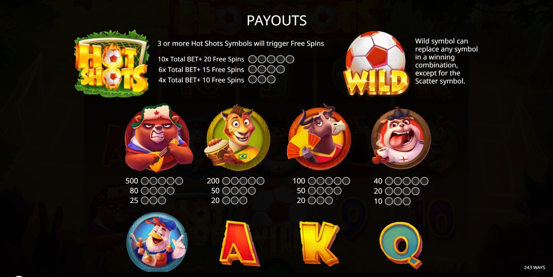 Hot Shots Slot Paytable