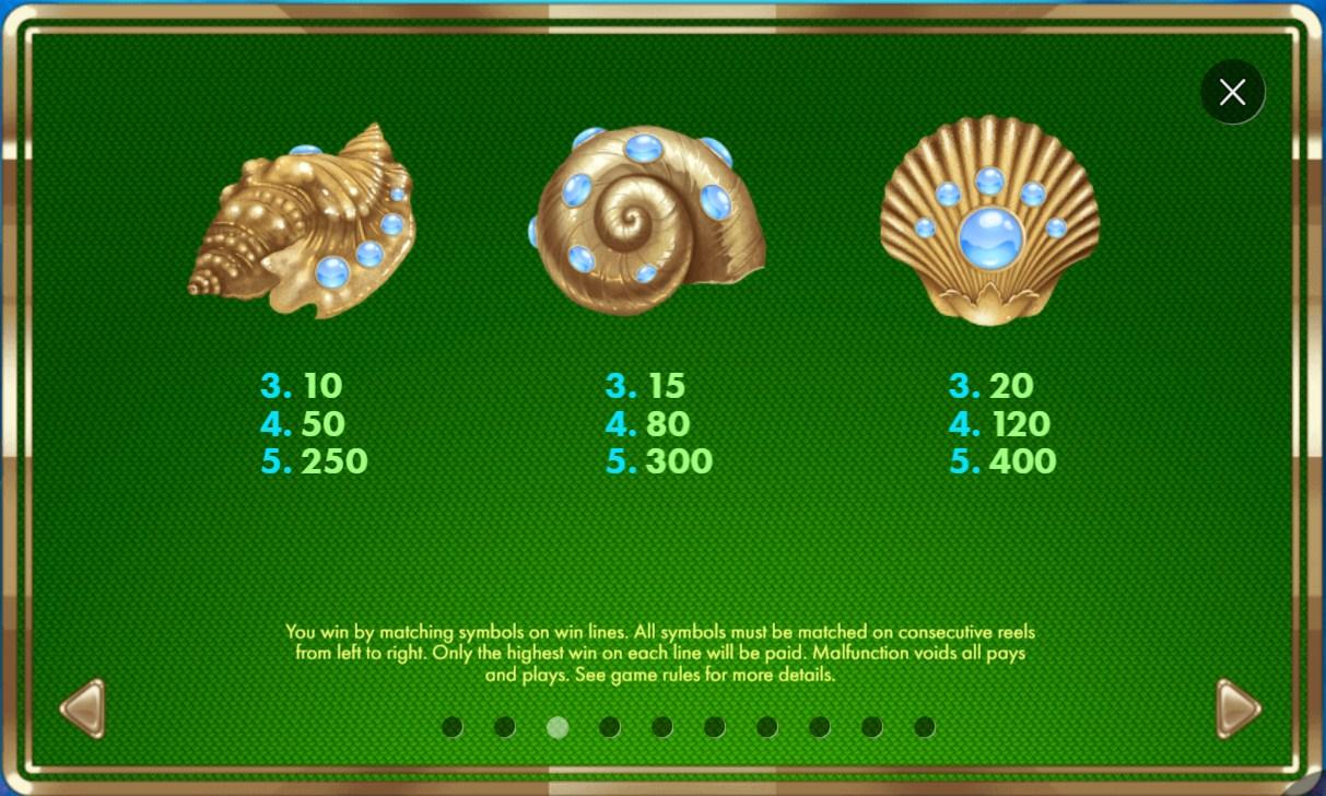 Sirens Kingdom Slot Paytable