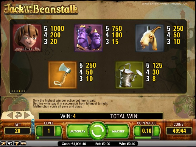 jack and the beanstalk paytable