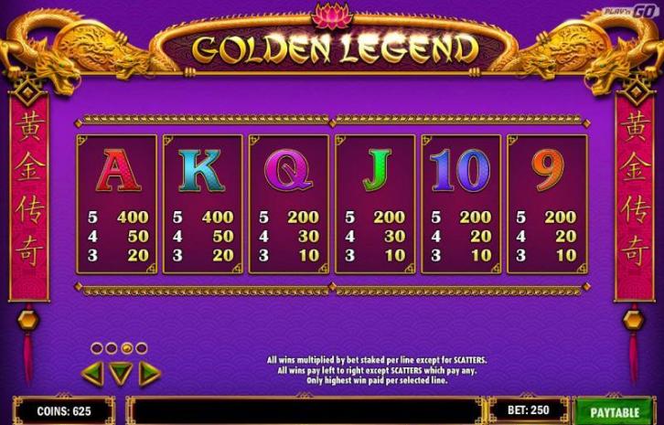 Golden Legend slot paytable