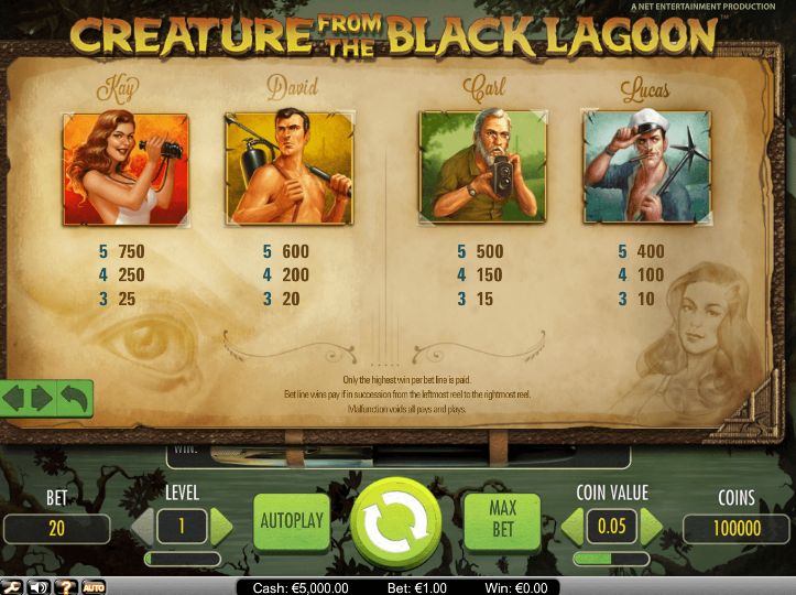 Creature-from-the-black-lagoon-paytable