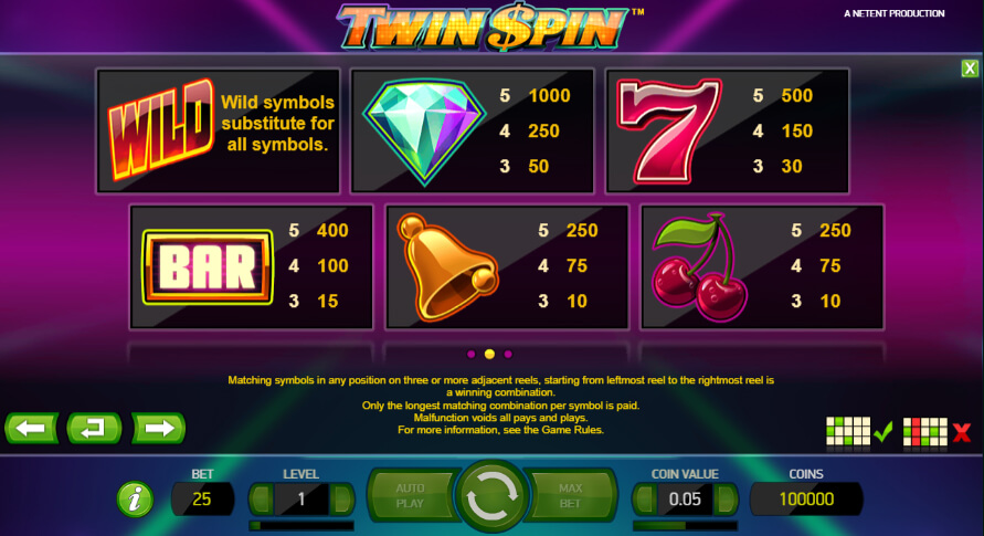twin spin slot paytable
