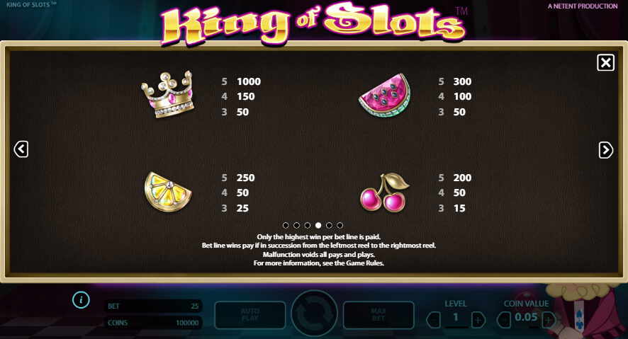 king of slots paytable