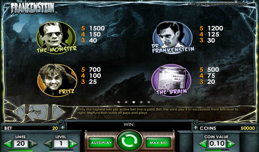 Frankenstein slot paytable