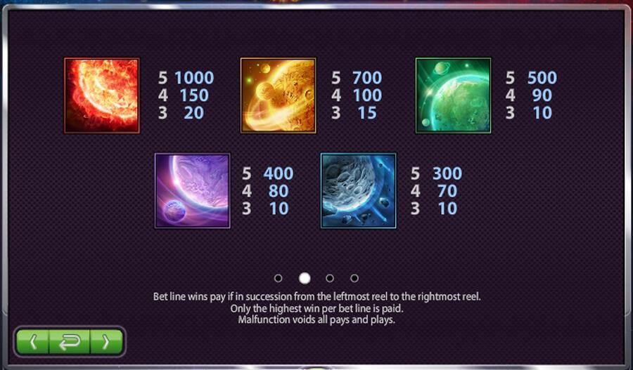 big bang slot paytable