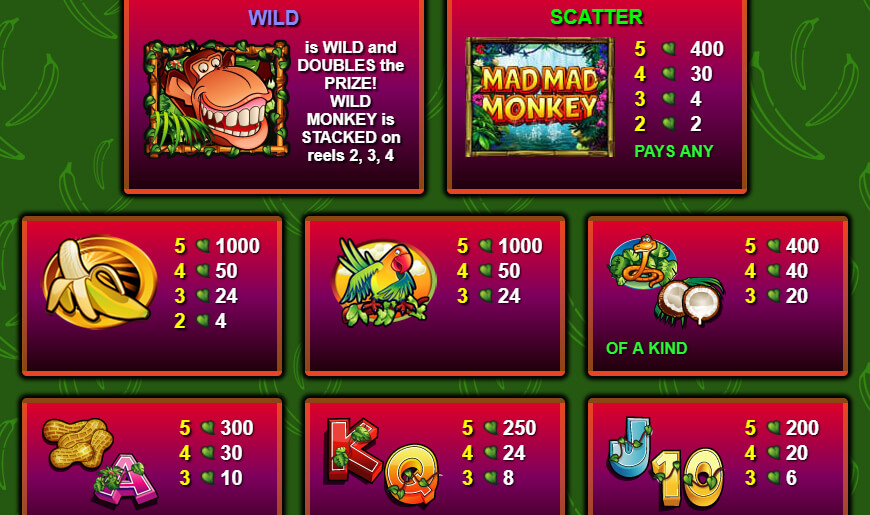 mad mad monkey slot paytable