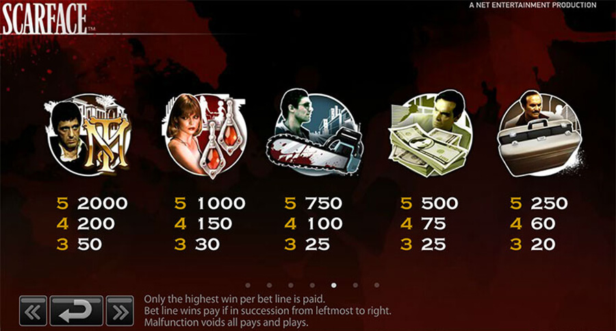 scarface slot paytable