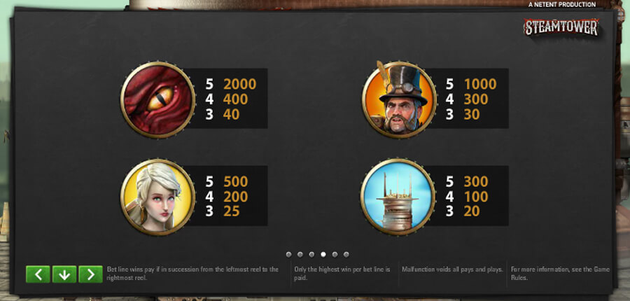 Steam Tower slot paytable