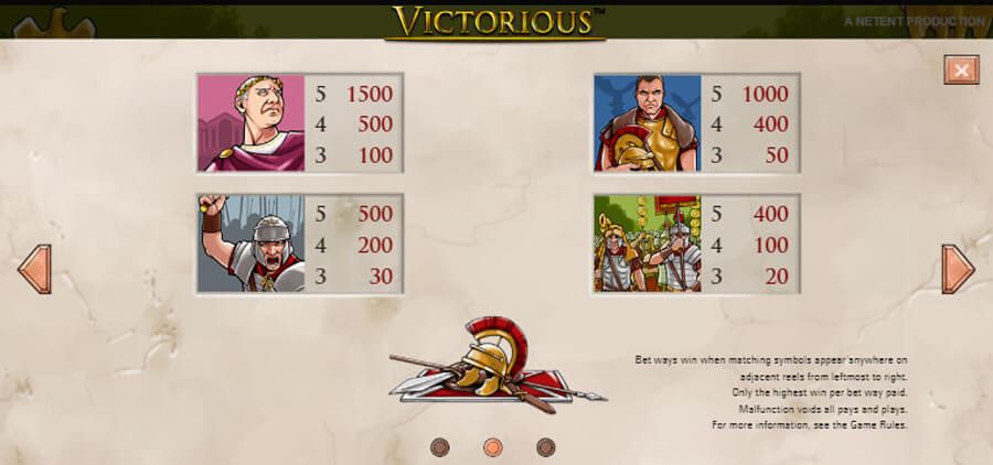 Victorious slot paytable