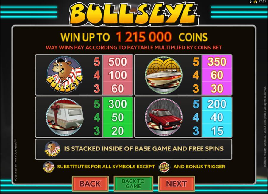 Bullseye slot paytable