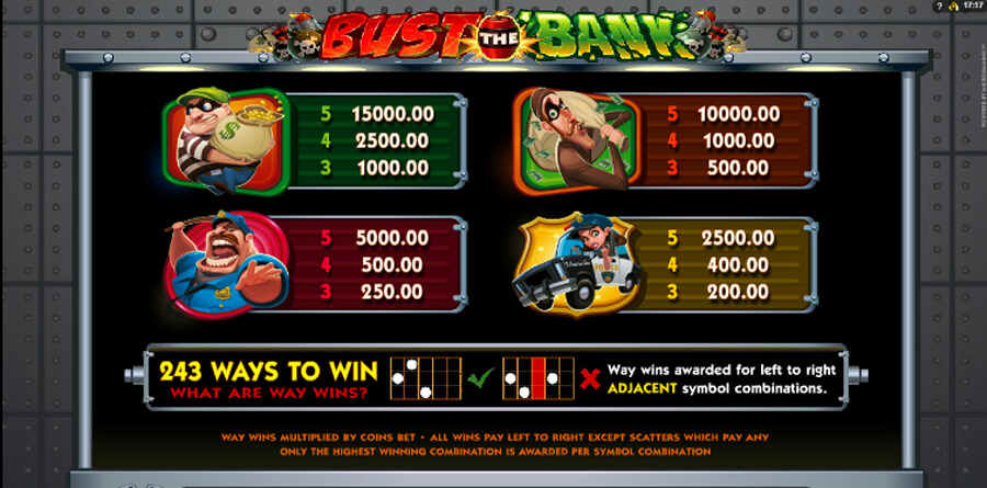 Bust the Bank slot paytable