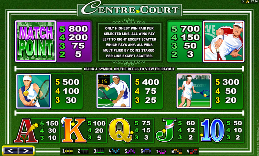 Centre Court slot paytable