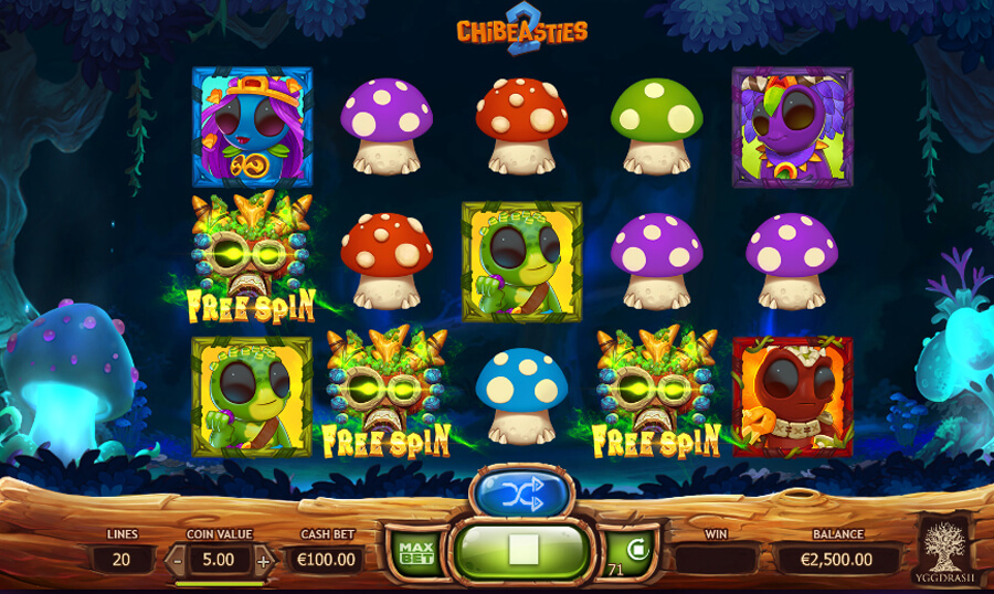 Chibeasties 2 slot review