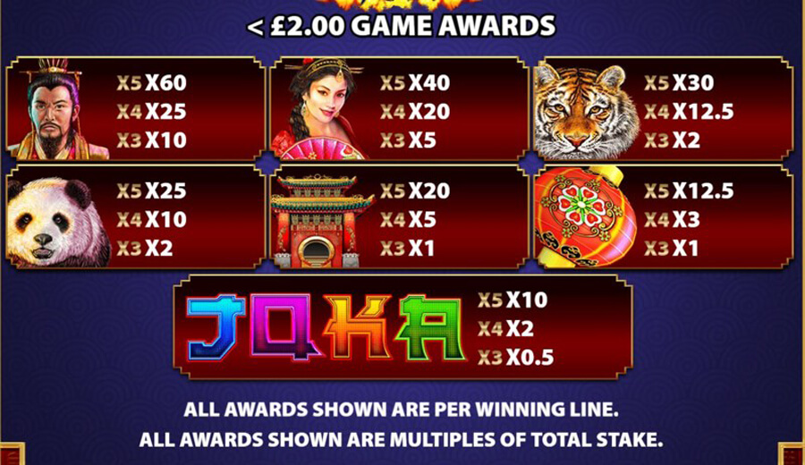 Emperors Gold slot paytable