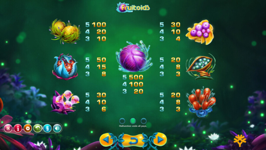 Fruitoids slot paytable