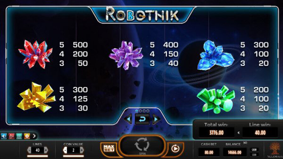 Robotnik slot paytable