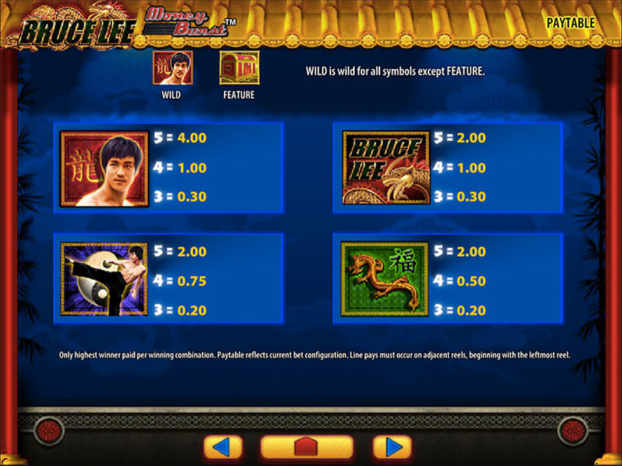 Bruce Lee slot paytable