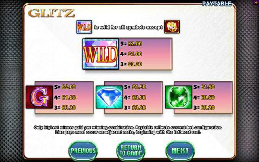 Glitz slot paytable